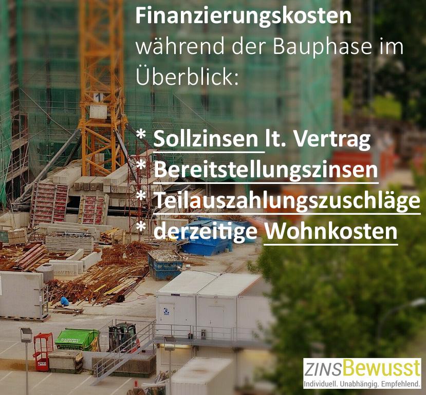 Die Finanzierungskosten während der Bauphase bzw. Bauzeit im Überblick.